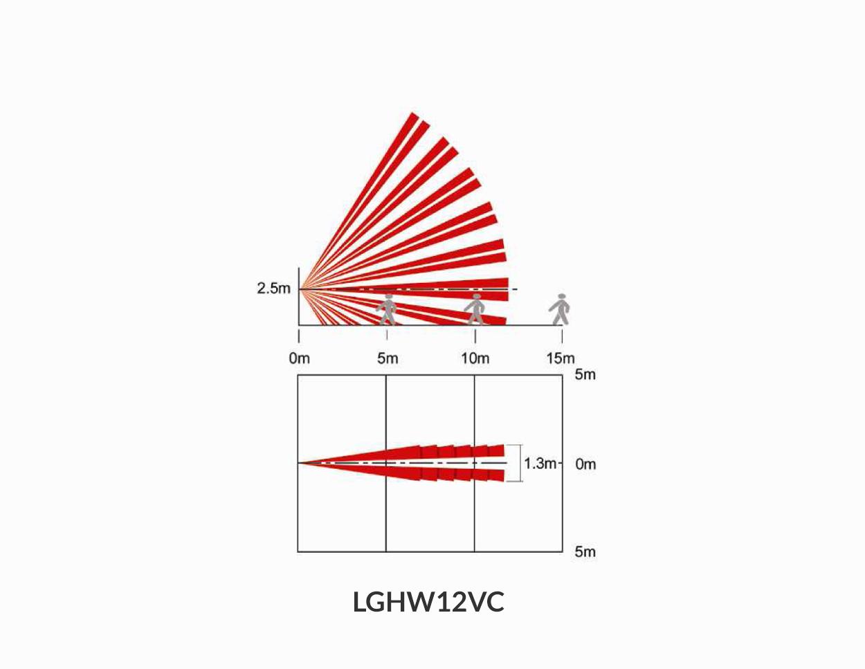 LGHW12vc1.png