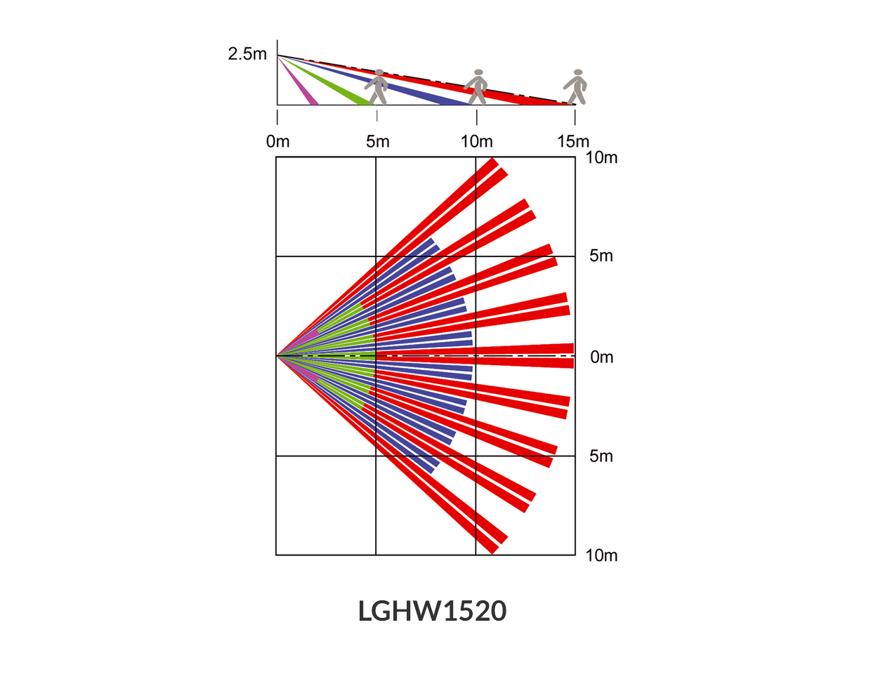 LGHW15201.png